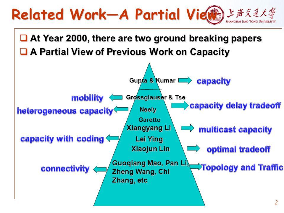 [2] Xinbing Wang, Y.Bei, Q. Peng, L.