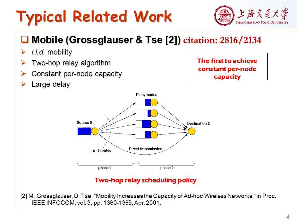 4 Typical Related Work  Mobile (Grossglauser & Tse [2]) citation: 2816/2134  i.i.d.