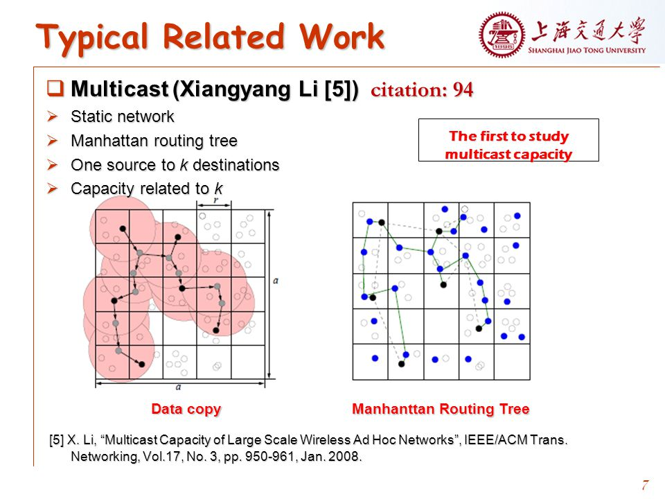 7 Typical Related Work  Multicast (Xiangyang Li [5]) citation: 94  Static network  Manhattan routing tree  One source to k destinations  Capacity related to k [5] X.