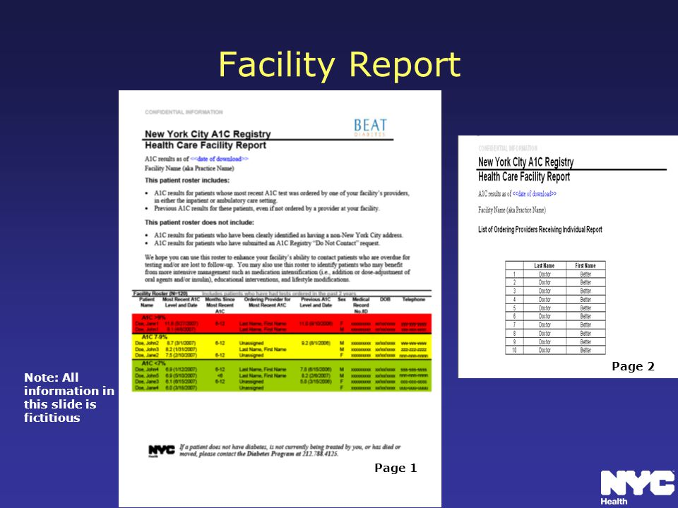 Facility Report Note: All information in this slide is fictitious Page 1 Page 2