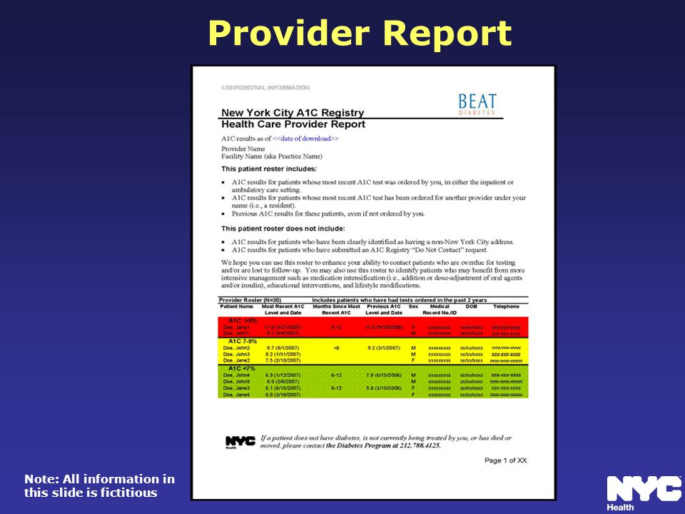 Provider Report Note: All information in this slide is fictitious
