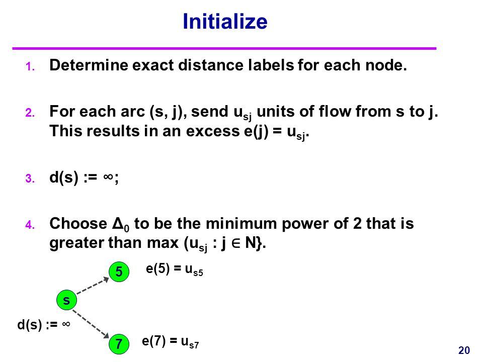 Initialize 20 s 5 7 d(s) := ∞ e(5) = u s5 e(7) = u s7 1.