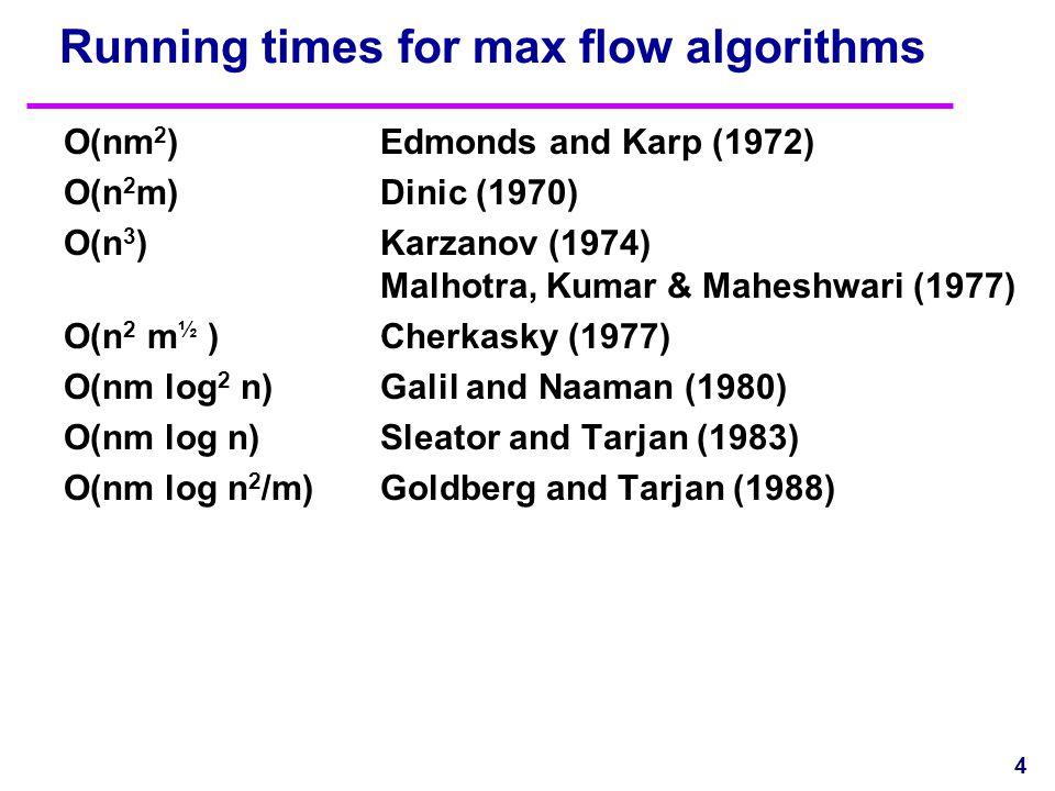Running times for max flow algorithms O(nm 2 )Edmonds and Karp (1972) O(n 2 m)Dinic (1970) O(n 3 )Karzanov (1974) Malhotra, Kumar & Maheshwari (1977) O(n 2 m ½ )Cherkasky (1977) O(nm log 2 n)Galil and Naaman (1980) O(nm log n)Sleator and Tarjan (1983) O(nm log n 2 /m)Goldberg and Tarjan (1988) 4