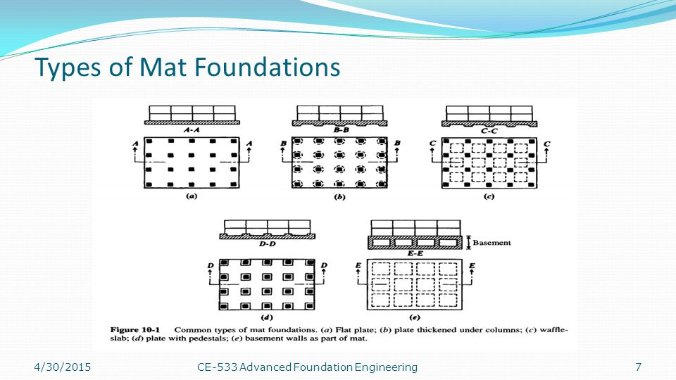 To Design Mat Foundation: 1.Determine the capacity of the foundation 2.