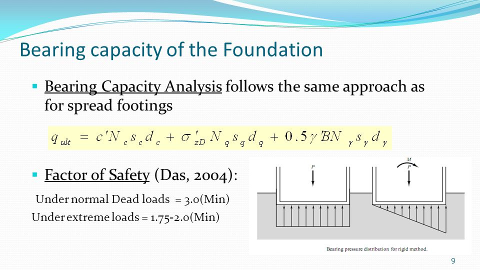 There are also a number of disadvantages:  It is extremely difficult to model boundary conditions of column fixity.