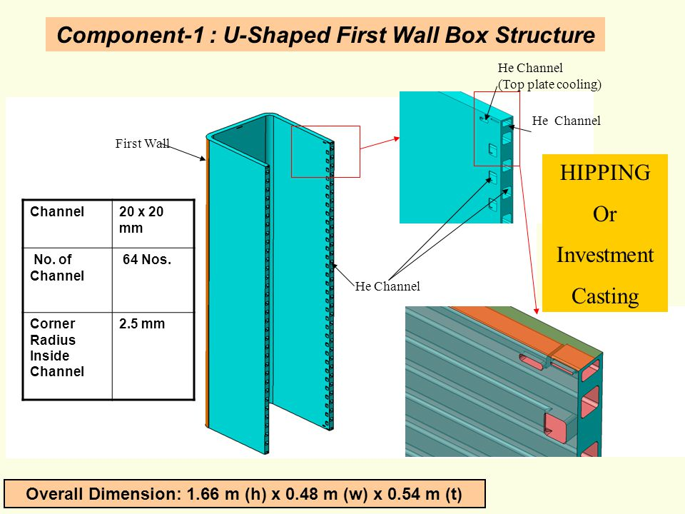 Component-1 : U-Shaped First Wall Box Structure First Wall He Channel (Top plate cooling) HIPPING Or Investment Casting Overall Dimension: 1.66 m (h)