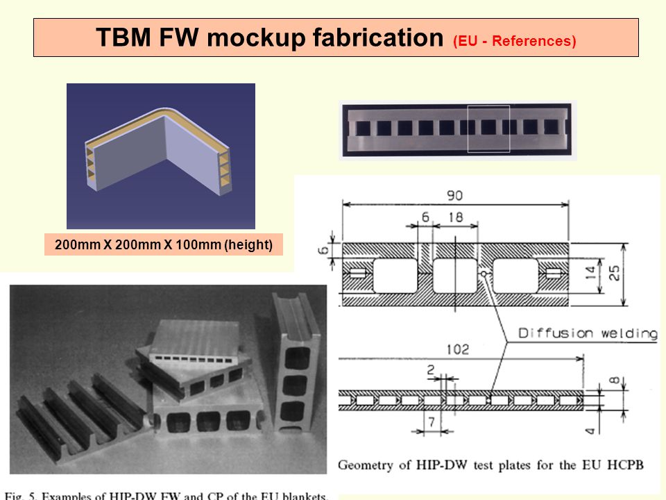 19 TBM FW mockup fabrication (EU - References) F82H as recieved Grain Size # G : 5 Grain Size : 60  m 1040 ºC x 2hr x 150MPa Grain Size #G : 2 Grain