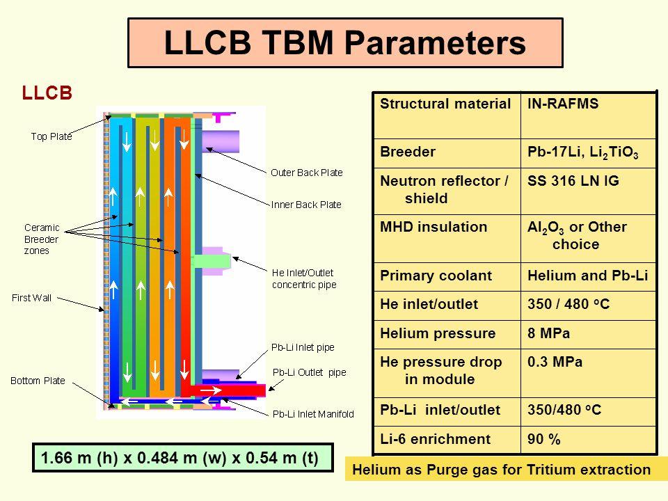9 LLCB TBM Parameters 90 %Li-6 enrichment 350/480 o CPb-Li inlet/outlet 0.3 MPaHe pressure drop in module 8 MPaHelium pressure 350 / 480 o CHe inlet/outlet Helium and Pb-LiPrimary coolant Al 2 O 3 or Other choice MHD insulation SS 316 LN IGNeutron reflector / shield Pb-17Li, Li 2 TiO 3 Breeder IN-RAFMSStructural material 1.66 m (h) x 0.484 m (w) x 0.54 m (t) LLCB Helium as Purge gas for Tritium extraction