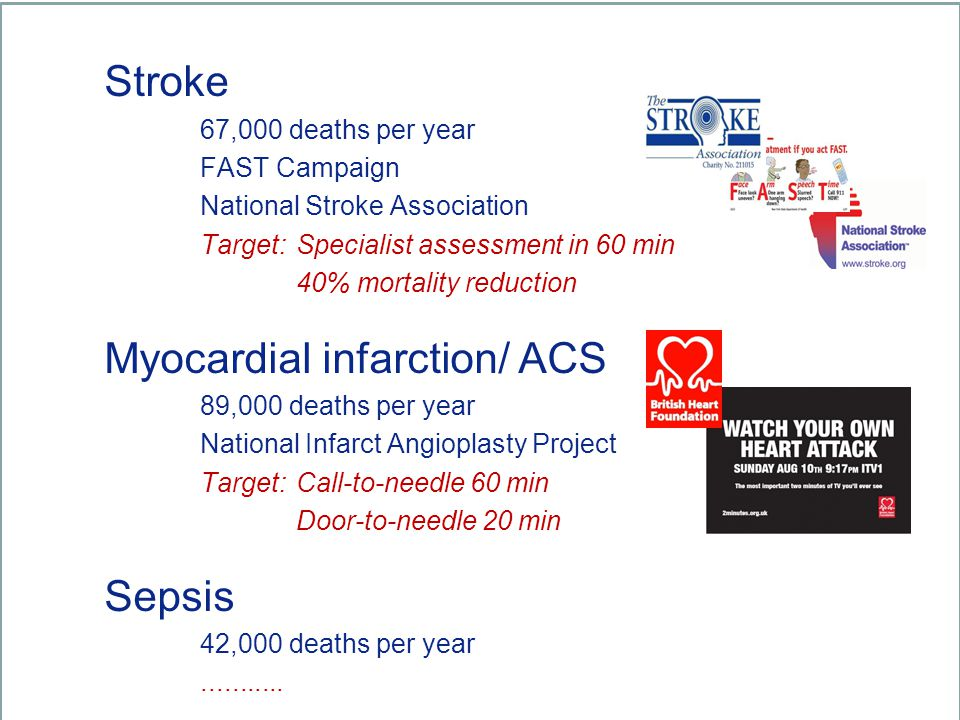 Stroke 67,000 deaths per year FAST Campaign National Stroke Association Target: Specialist assessment in 60 min 40% mortality reduction Myocardial inf