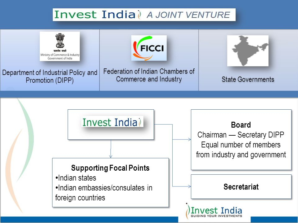 Department of Industrial Policy and Promotion (DIPP) Federation of Indian Chambers of Commerce and Industry State Governments Board Chairman — Secretary DIPP Equal number of members from industry and government Board Chairman — Secretary DIPP Equal number of members from industry and government Secretariat Supporting Focal Points Indian states Indian embassies/consulates in foreign countries Supporting Focal Points Indian states Indian embassies/consulates in foreign countries
