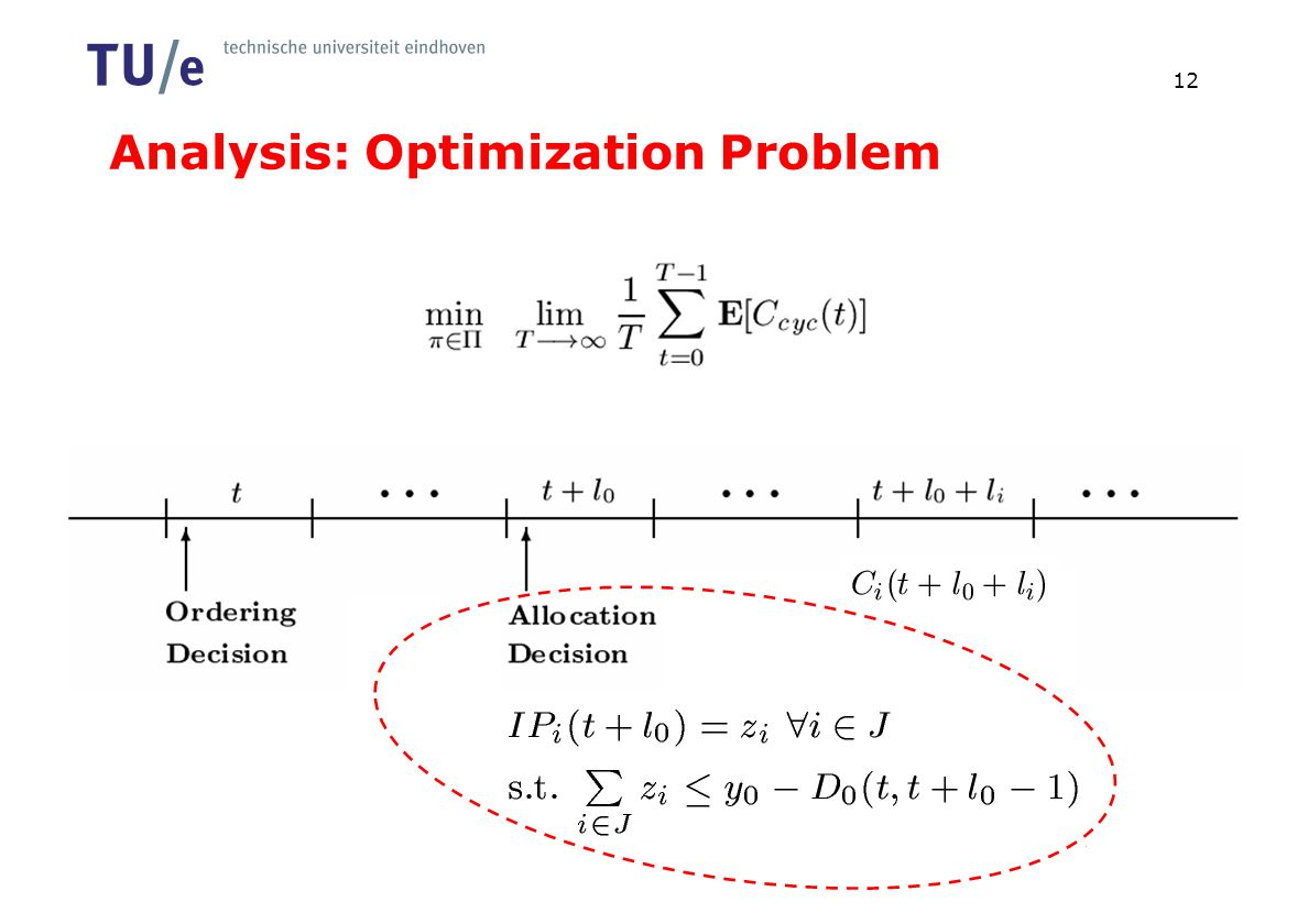 Analysis: Optimization Problem 12