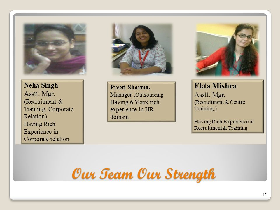 Our Team Our Strength Our Team Our Strength 13 Ekta Mishra Asstt.