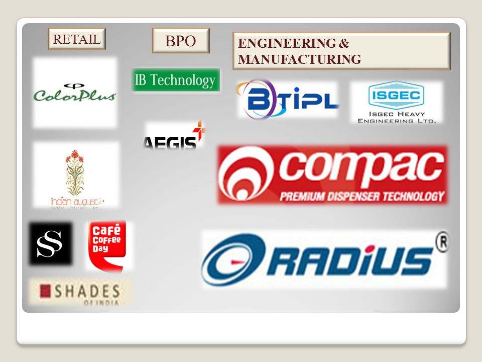 RETAIL ENGINEERING & MANUFACTURING BPO