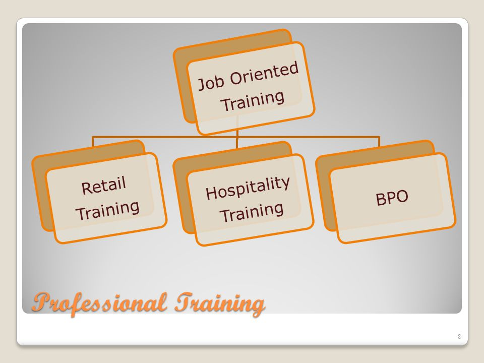 Professional Training Job Oriented Training Retail Training Hospitality Training BPO 8