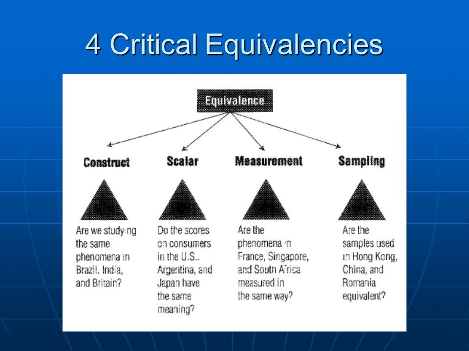 4 Critical Equivalencies