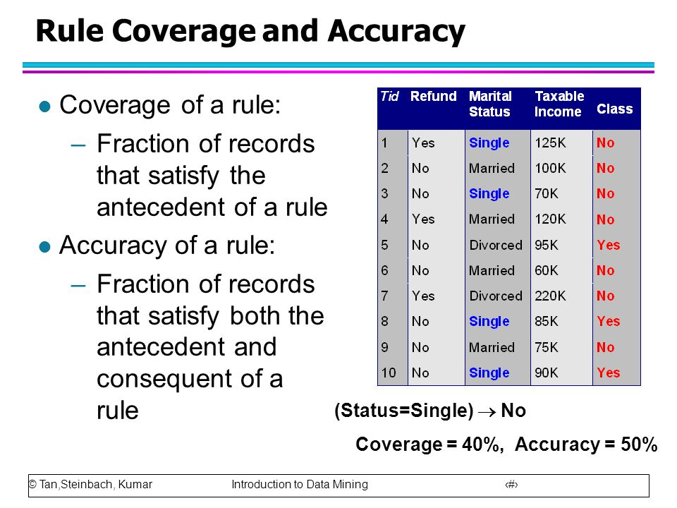 © Tan,Steinbach, Kumar Introduction to Data Mining 5 Rule Coverage and Accuracy l Coverage of a rule: –Fraction of records that satisfy the antecedent