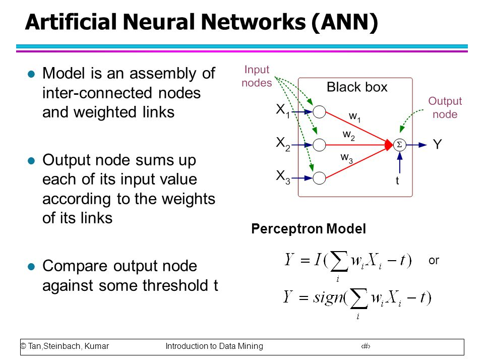 © Tan,Steinbach, Kumar Introduction to Data Mining 60 Artificial Neural Networks (ANN) l Model is an assembly of inter-connected nodes and weighted li