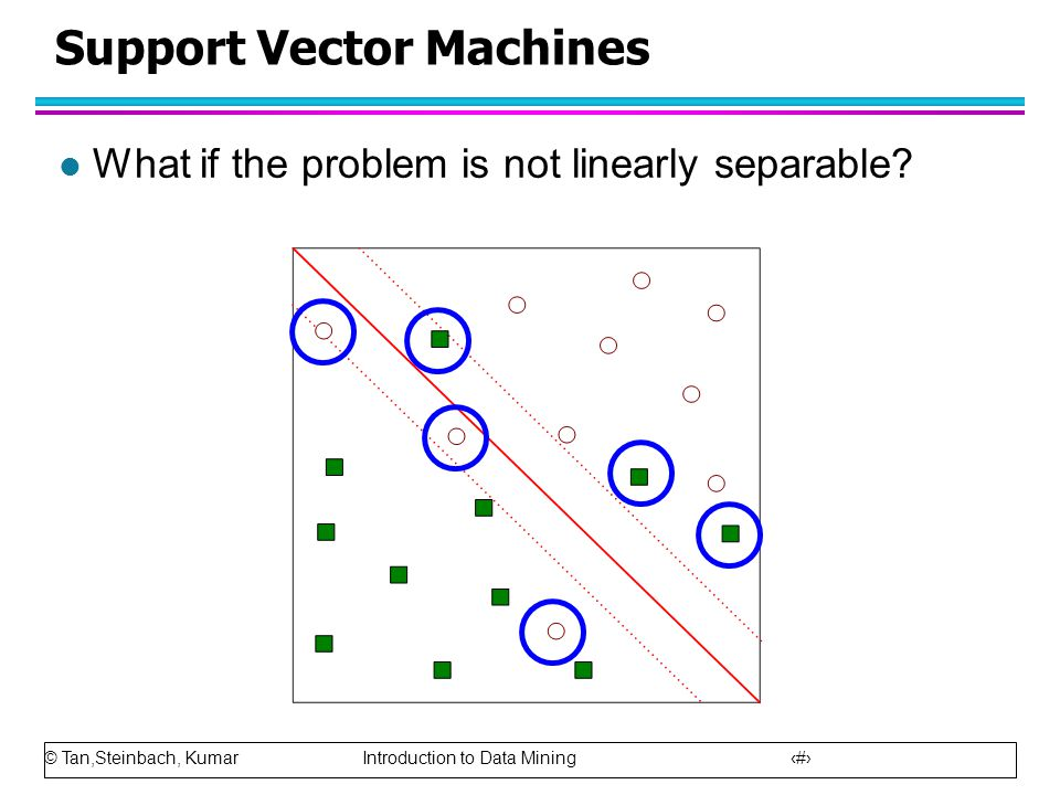 © Tan,Steinbach, Kumar Introduction to Data Mining 71 Support Vector Machines l What if the problem is not linearly separable?