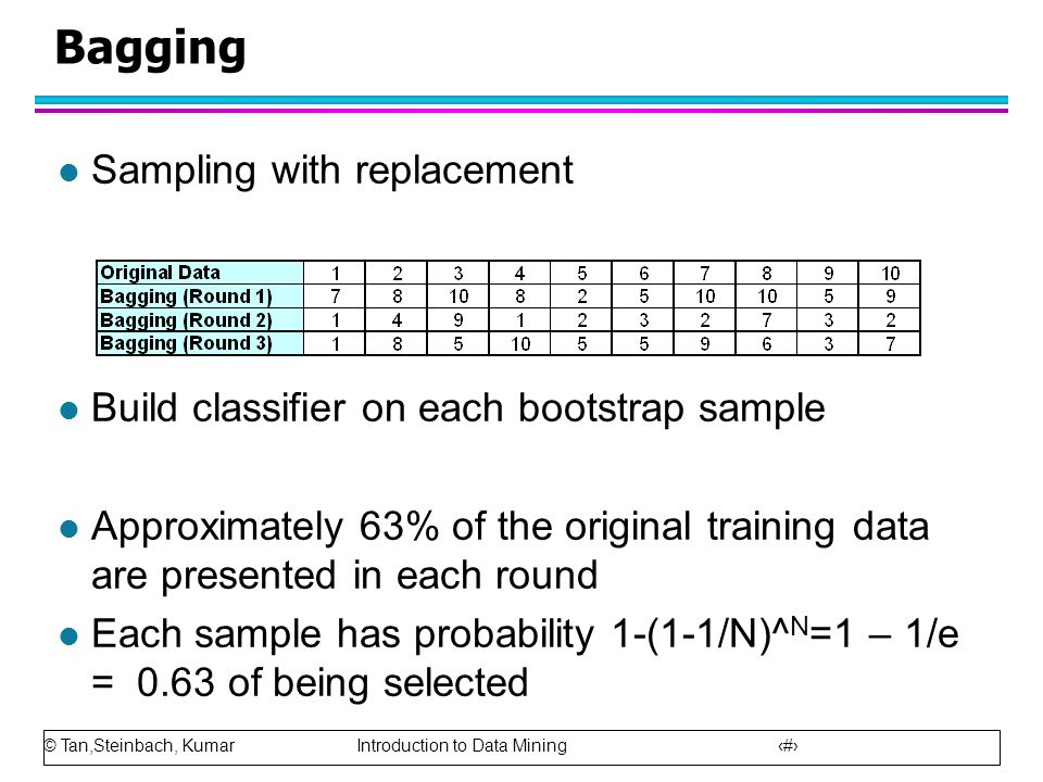 © Tan,Steinbach, Kumar Introduction to Data Mining 79 Bagging l Sampling with replacement l Build classifier on each bootstrap sample l Approximately