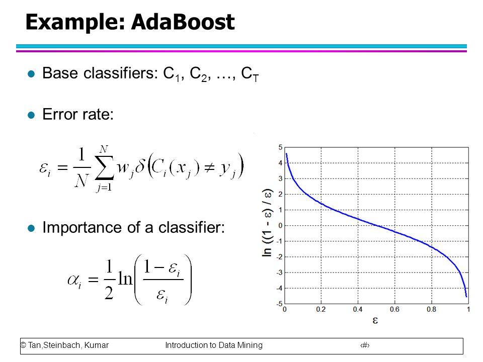 © Tan,Steinbach, Kumar Introduction to Data Mining 84 Example: AdaBoost l Base classifiers: C 1, C 2, …, C T l Error rate: l Importance of a classifie
