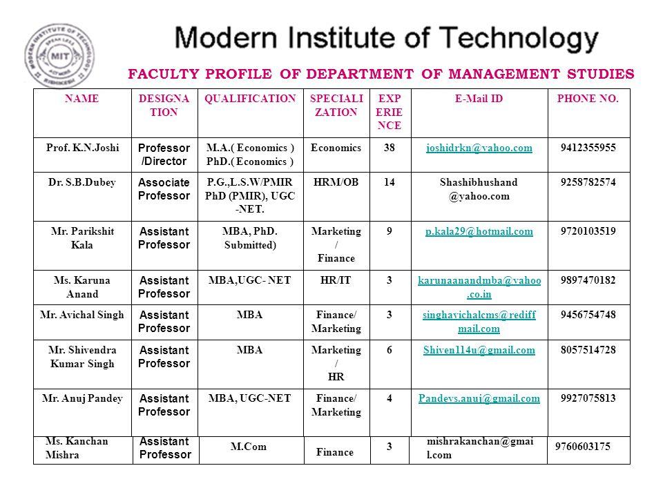 9927075813 Pandeys.anuj@gmail.com4Finance/ Marketing MBA, UGC-NET Assistant Professor Mr. Anuj Pandey 8057514728Shiven114u@gmail.com6Marketing / HR MB