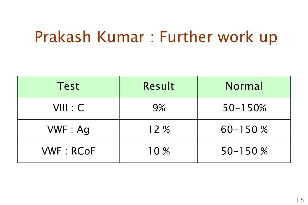 15 Prakash Kumar : Further work up TestResultNormal VIII : C9%50-150% VWF : Ag12 %60-150 % VWF : RCoF10 %50-150 %