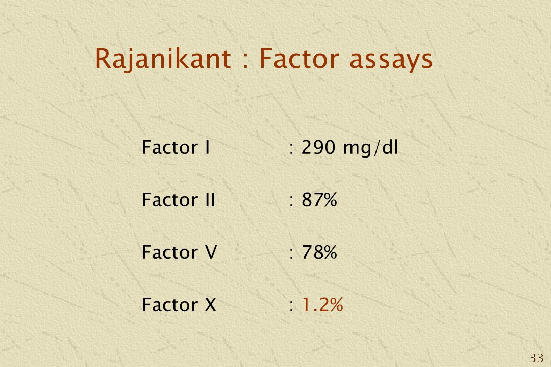 33 Factor I : 290 mg/dl Factor II : 87% Factor V : 78% Factor X : 1.2% Rajanikant : Factor assays