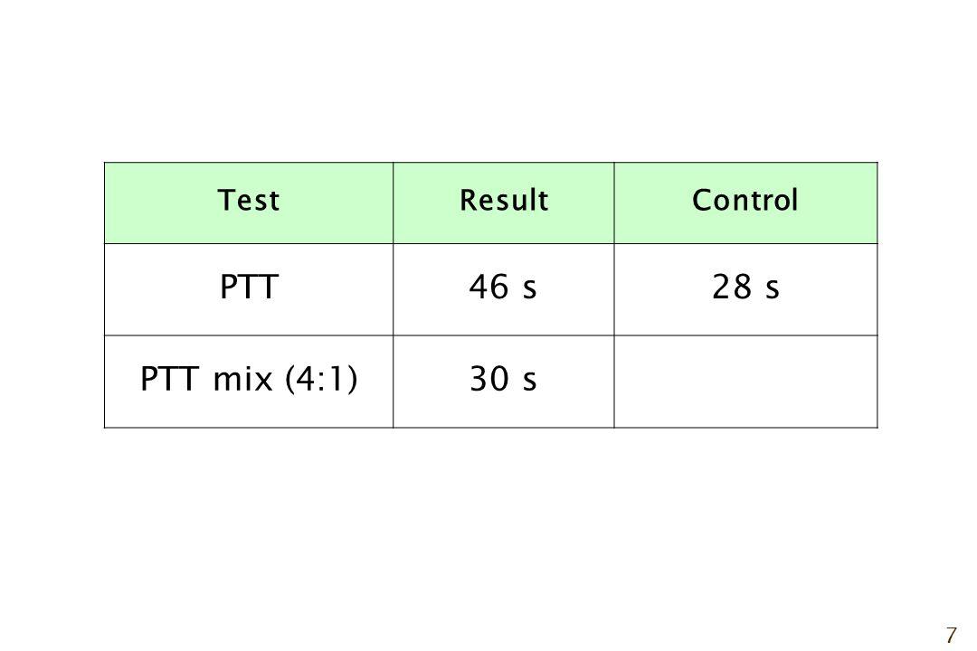 7 TestResultControl PTT46 s28 s PTT mix (4:1)30 s