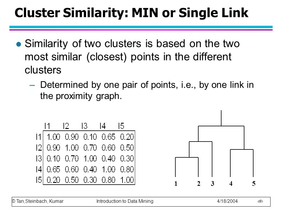 © Tan,Steinbach, Kumar Introduction to Data Mining 4/18/2004 40 Cluster Similarity: MIN or Single Link l Similarity of two clusters is based on the two most similar (closest) points in the different clusters –Determined by one pair of points, i.e., by one link in the proximity graph.