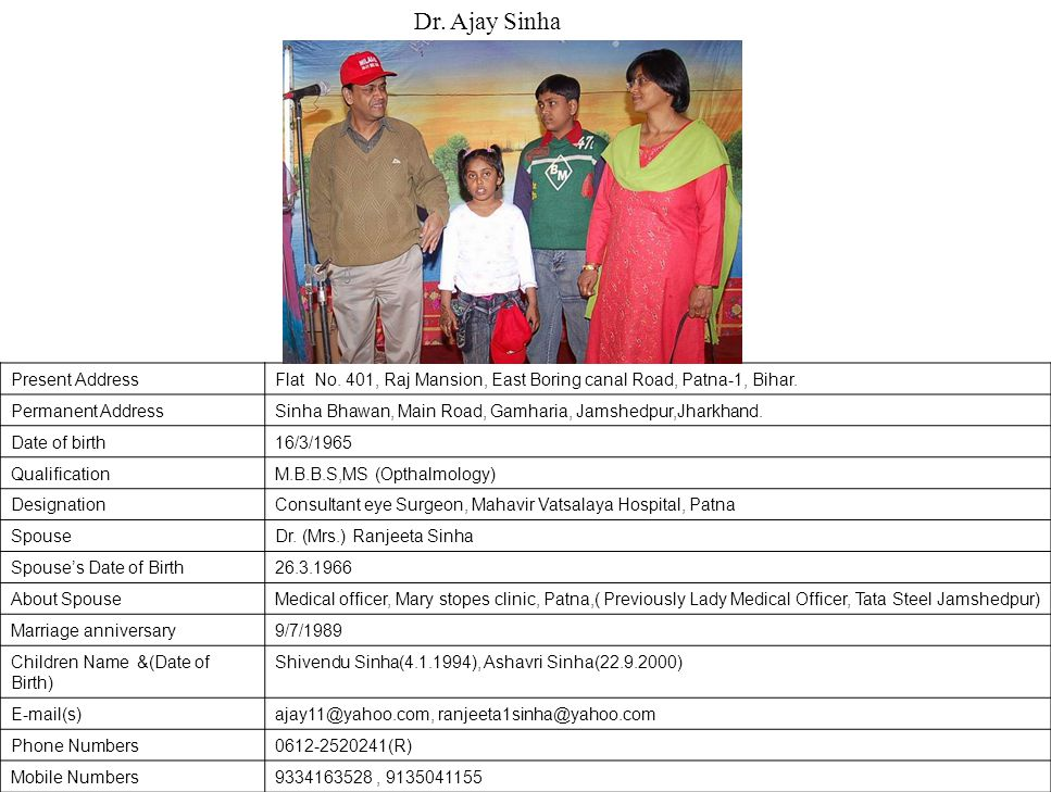 Present AddressFlat No.401, Raj Mansion, East Boring canal Road, Patna-1, Bihar.