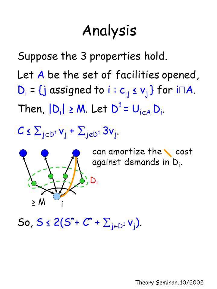 Theory Seminar, 10/2002 Analysis Suppose the 3 properties hold.