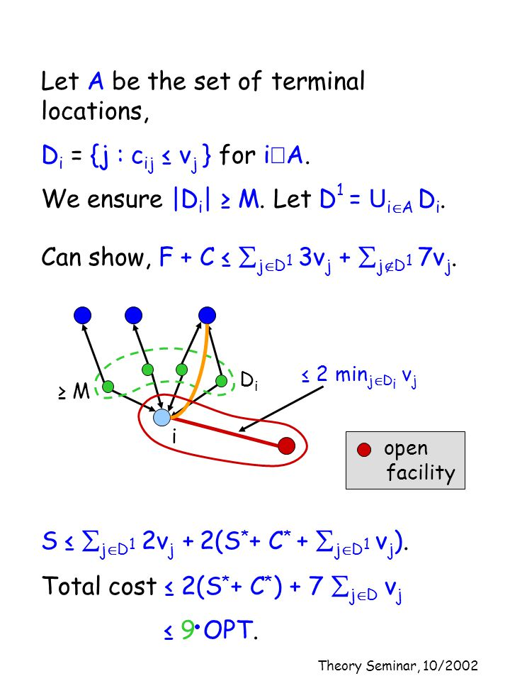 Theory Seminar, 10/2002 Let A be the set of terminal locations, D i = {j : c ij ≤ v j } for i  A.