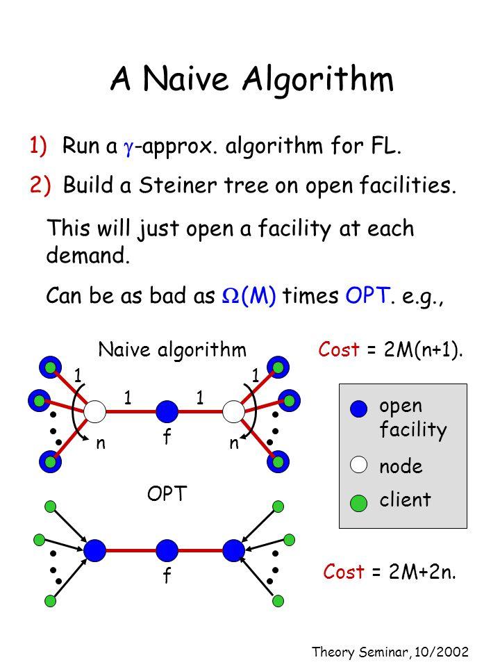 Theory Seminar, 10/2002 A Naive Algorithm 1)Run a  -approx.