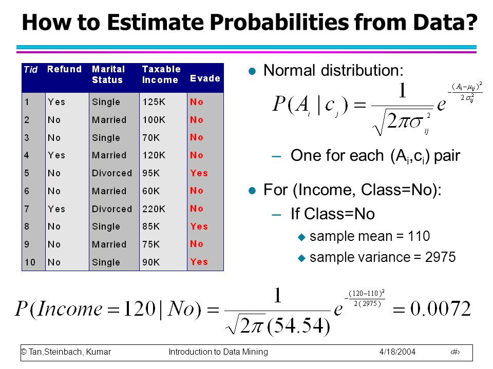 © Tan,Steinbach, Kumar Introduction to Data Mining 4/18/2004 24 How to Estimate Probabilities from Data? l Normal distribution: –One for each (A i,c i