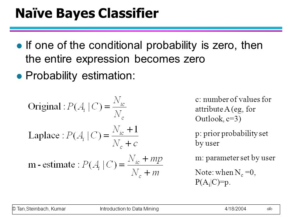 © Tan,Steinbach, Kumar Introduction to Data Mining 4/18/2004 26 Naïve Bayes Classifier l If one of the conditional probability is zero, then the entir