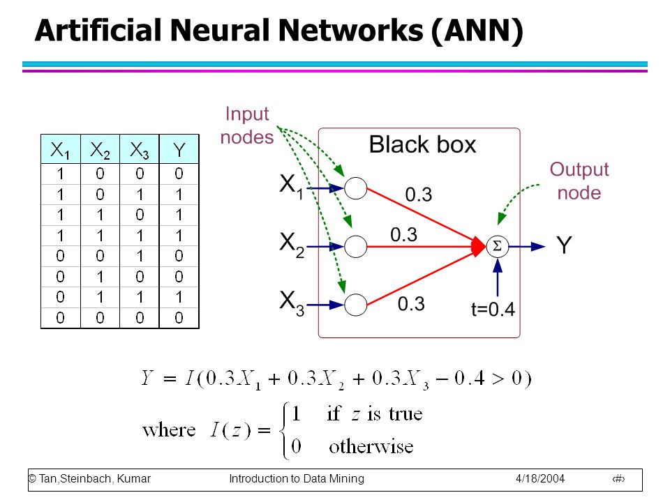 © Tan,Steinbach, Kumar Introduction to Data Mining 4/18/2004 30 Artificial Neural Networks (ANN)