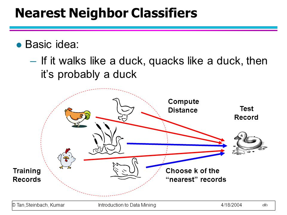 © Tan,Steinbach, Kumar Introduction to Data Mining 4/18/2004 5 Nearest Neighbor Classifiers l Basic idea: –If it walks like a duck, quacks like a duck, then it's probably a duck Training Records Test Record Compute Distance Choose k of the nearest records