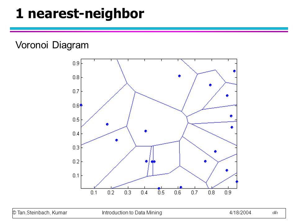 © Tan,Steinbach, Kumar Introduction to Data Mining 4/18/2004 8 1 nearest-neighbor Voronoi Diagram