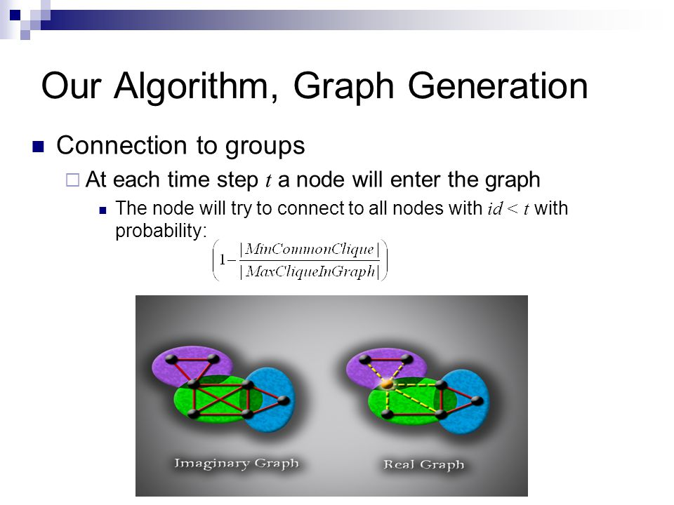 Our Algorithm, Graph Generation Connection to groups  At each time step t a node will enter the graph The node will try to connect to all nodes with id < t with probability: