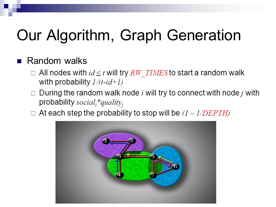 Our Algorithm, Graph Generation Random walks  All nodes with id ≤ t will try RW_TIMES to start a random walk with probability 1/(t-id+1)  During the random walk node i will try to connect with node j with probability social i *quality j  At each step the probability to stop will be (1 – 1/DEPTH)