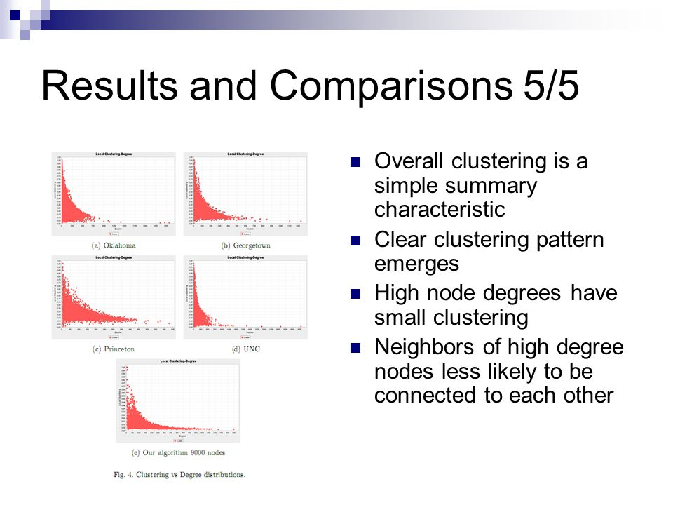 Results and Comparisons 5/5 Overall clustering is a simple summary characteristic Clear clustering pattern emerges High node degrees have small clustering Neighbors of high degree nodes less likely to be connected to each other