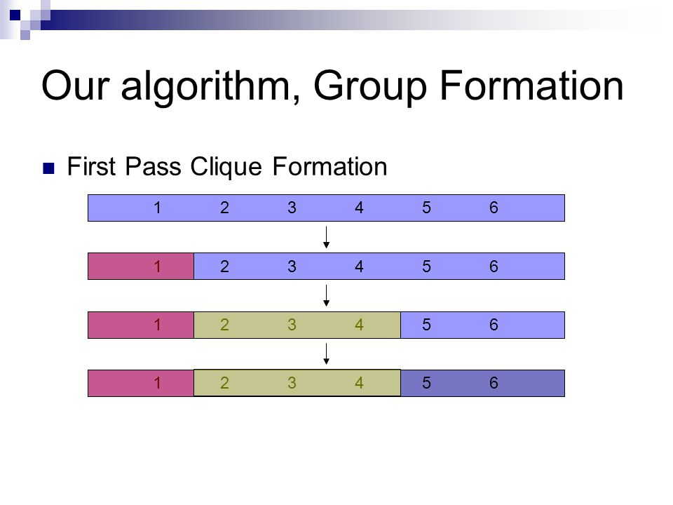 Our algorithm, Group Formation First Pass Clique Formation