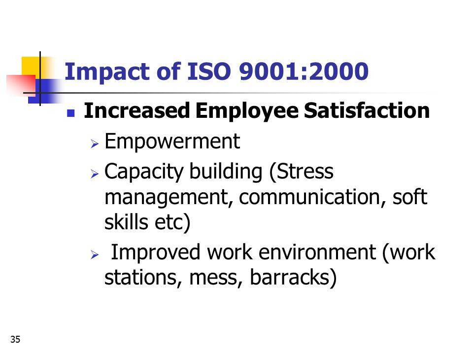 34 Impact of ISO 9001:2000 Participatory management  Leadership Qualities  Team building  Motivation  Commitment
