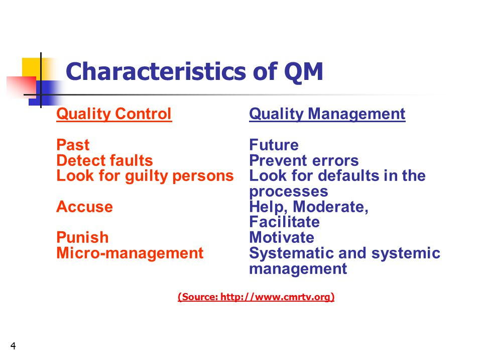 3 ISO 9001:2000 Standard - Some Facts Requirements for Quality Management System Aims to enhance customer satisfaction through the effective application of the system, including processes for continual improvement of the system and the assurance of conformity to customer and applicable regulatory requirements.