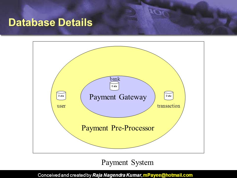 Conceived and created by Raja Nagendra Kumar, mPayee@hotmail.com Payment Pre-Processor Payment Gateway Payment System usertransaction bank Database Details