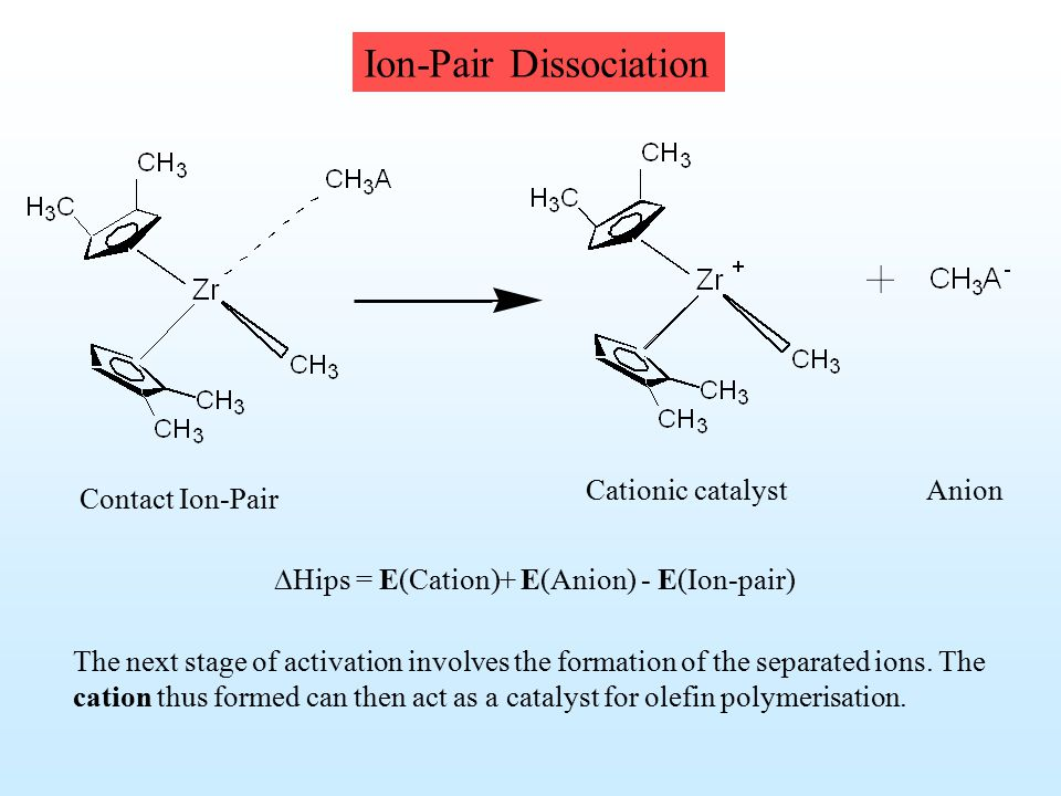 Ion-Pair Dissociation Contact Ion-Pair Cationic catalyst Anion The next stage of activation involves the formation of the separated ions.