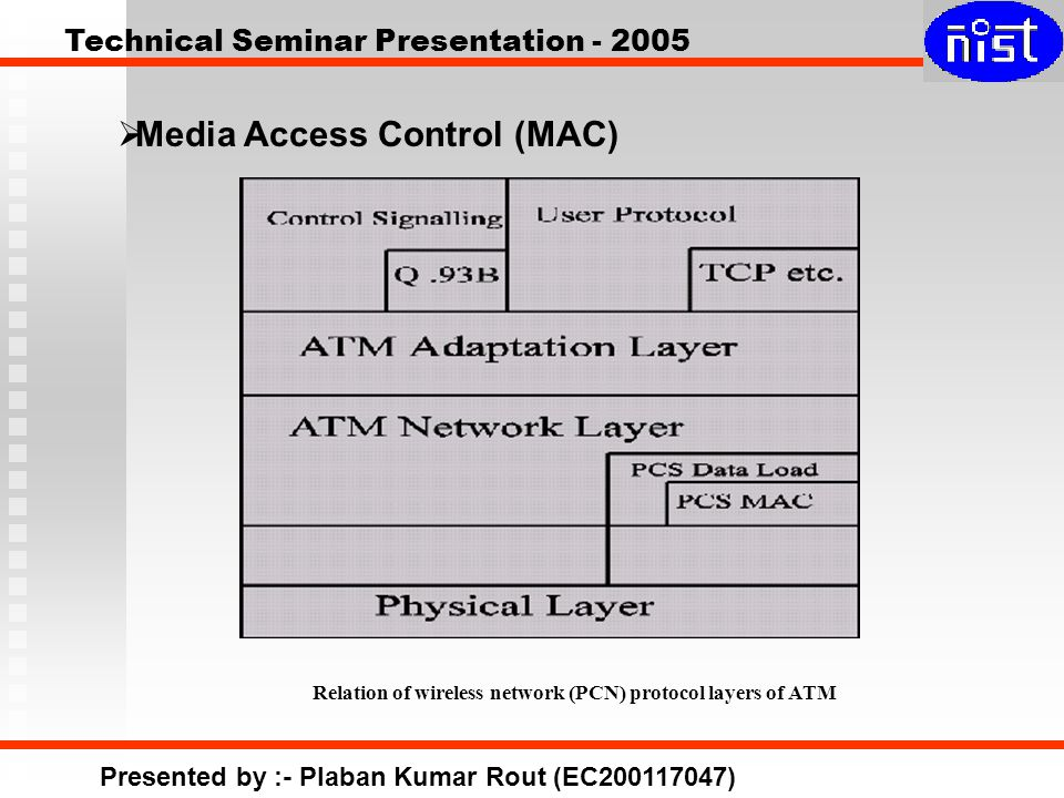 Technical Seminar Presentation - 2005 Presented by :- Plaban Kumar Rout (EC200117047)  Media Access Control (MAC) Relation of wireless network (PCN) protocol layers of ATM