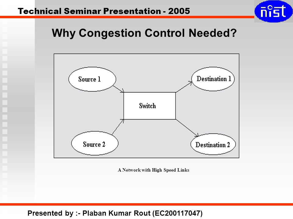 Technical Seminar Presentation - 2005 Presented by :- Plaban Kumar Rout (EC200117047) Why Congestion Control Needed? A Network with High Speed Links