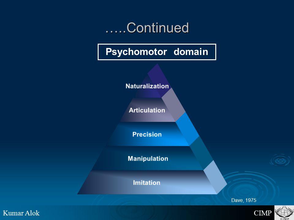 Kumar Alok CIMP …..Continued Naturalizatio n Articulation Precision Manipulation Imitation Psychomotor domain Dave, 1975