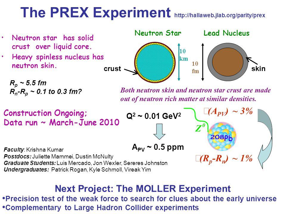 The PREX Experiment http://hallaweb.jlab.org/parity/prex Neutron star has solid crust over liquid core.